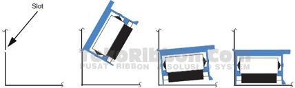 memasangcleaningcartridge-printerkartuzebrap330i