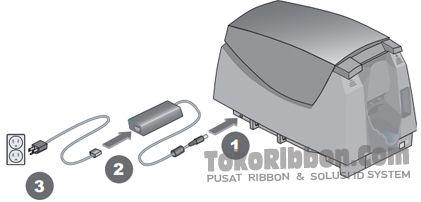 Hubungkan kabel-kabel ke printer Datacard SP25 Plus dan listrik